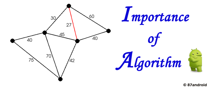importance of algorithm